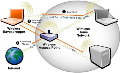 黑客如何破解WiFi(无线)网络?教你攻击和防御