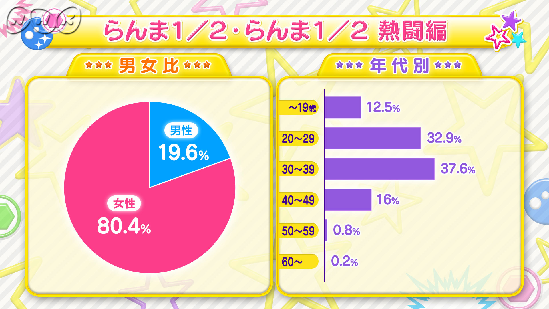 result_02