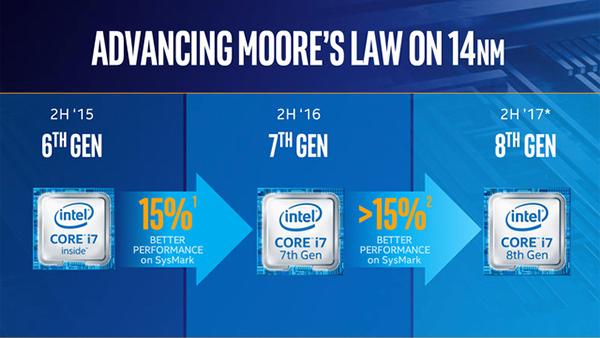Intel 6代/7代酷睿处理器曝微代码BUG:多线程被废的照片 - 1