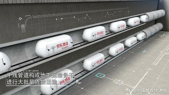 京东启用磁悬浮技术打包快递 效率提升10倍的照片