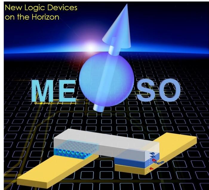 英特尔正开发超级芯片:尺寸缩减80% 能耗降低达97%的照片 - 3
