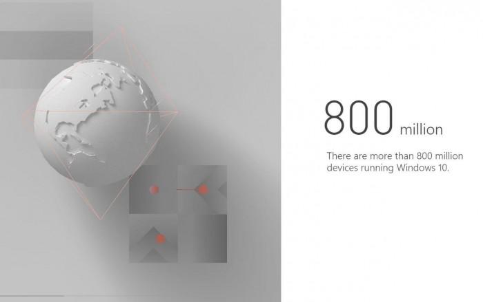 Win10用户超过8亿的照片 - 1