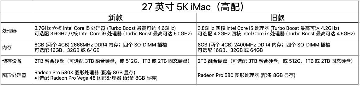 新款iMac发布 – 两倍性能提升,可选配Vega显卡的照片 - 11