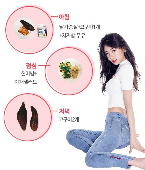 夏天来了身材不好,不好搭配衣服?看看这4位韩国女偶像的瘦身秘诀吧!插图4