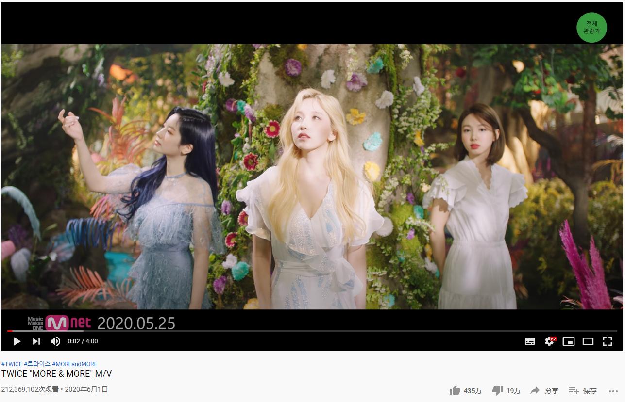 2020年YouTube上观看最多次数的韩国MV TOP10,她们打败了BTS拿下第一插图4