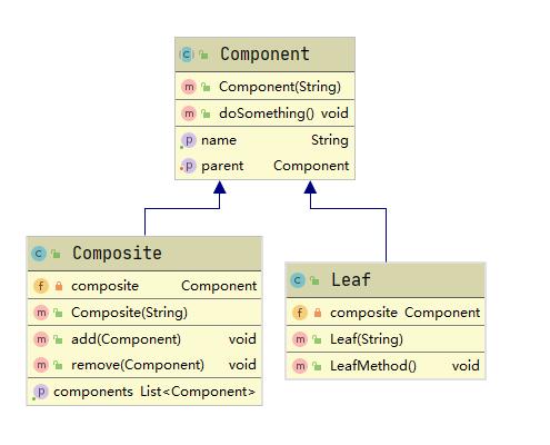 本项目使用类图