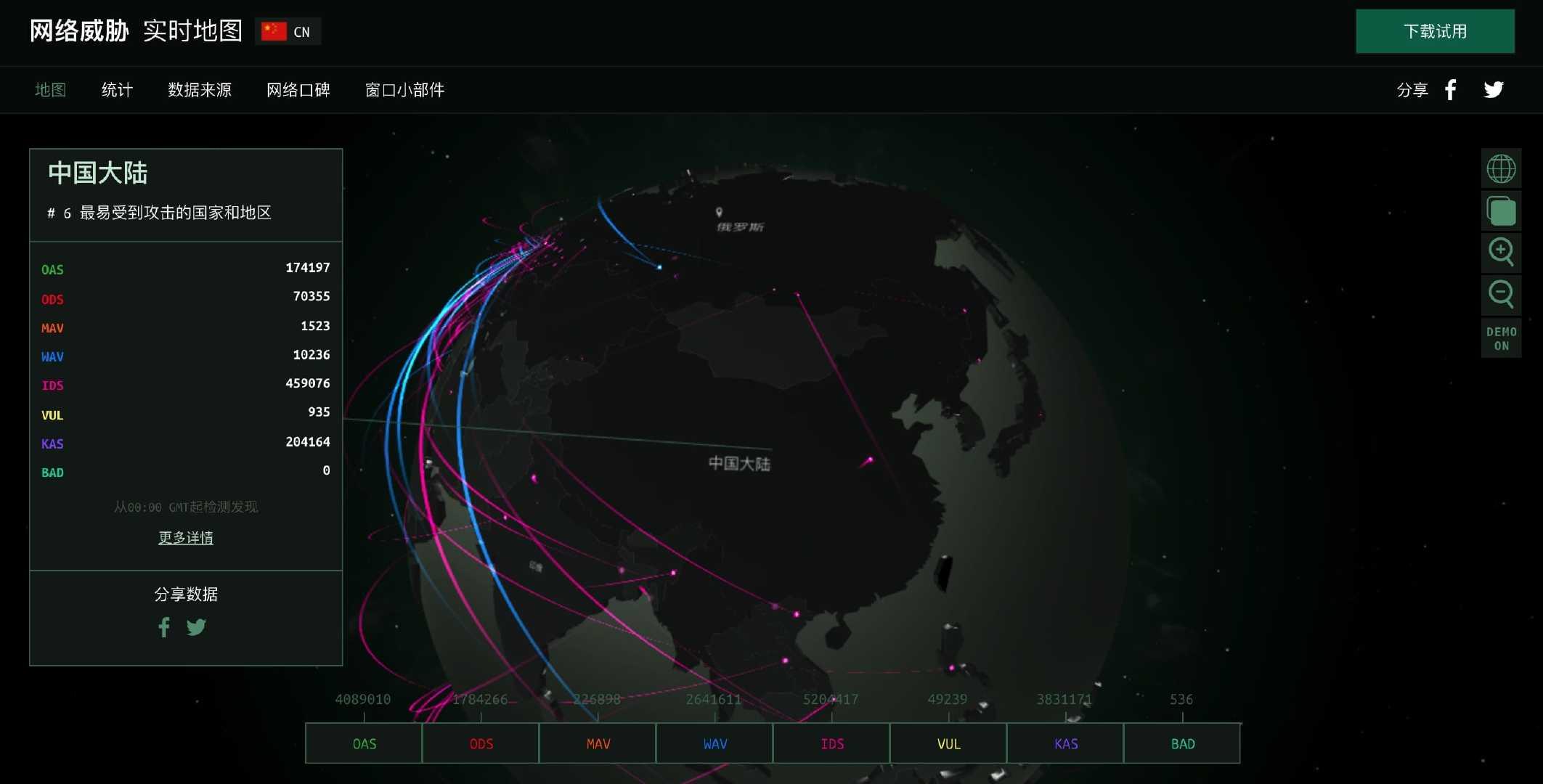 5fa4ffa8dd662 - 网站 | kaspersky-全球网络威胁实时地图