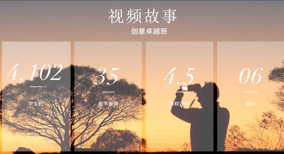 [FCPX 教程] 成为电影制作人–用视频讲故事的创意编辑FCPX教程-中文字幕
