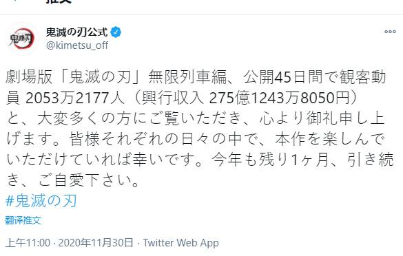 剧场版《鬼灭之刃》票房突破275亿日元,已经日本历史电影票房第二- ACG17.COM
