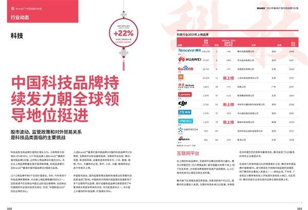 BrandZ 2019最具价值中国品牌TOP100:魅族首次入选  位列79名
