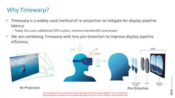 ARM推出全新Mali-D77图形处理器 更真实的AR与VR世界且不眩晕