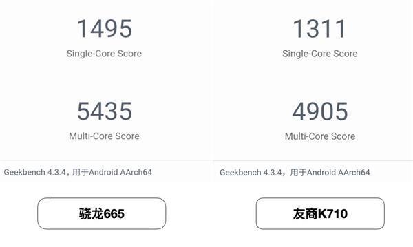 小米CC9e首发 高通骁龙665解析