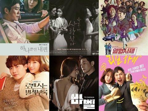 2019年3月16日韓劇收視率