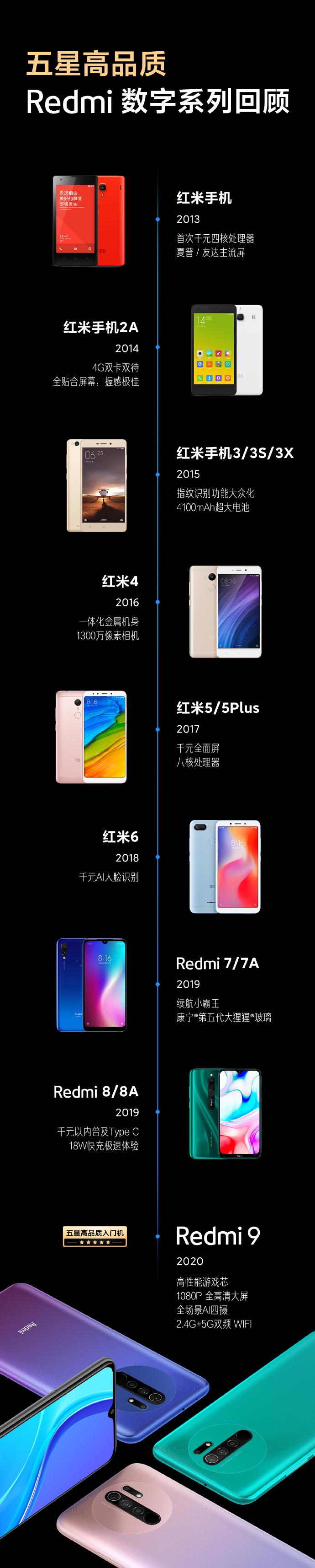 Redmi数字系列智能手机回顾-玩懂手机网 - 玩懂手机第一手的手机资讯网(www.wdshouji.com)